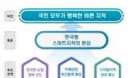 지적재조사 수정계획 시행…2030년까지 스마트지적 구축