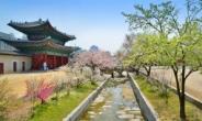 궁궐,왕릉 삼일절에도 문 연다…정기휴무지만 관람 허용