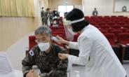 軍, 군병원 보건의료인부터 코로나19 예방접종 시작