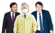 """""""차기 대권 적합도, 이재명 27%…이낙연 12%·윤석열 9%""""[전국지표조사]"""