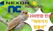 """""""적자에도 연봉 1200만원 인상"""" 중소게임사 속앓이! [IT선빵!]"""