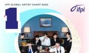 방탄소년단, IFPI '글로벌 아티스트' 1위…非 영어권 최초 정상