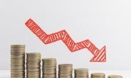 [마감시황] 코스피, 0.67% 하락 마감…외국인 6000억대 순매도