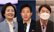 Polls show opposition only has chance if Seoul vote is two-horse race