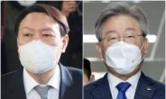 대장지구 여파? 윤석열 28%, 이재명 23%…尹 4주만에 역전