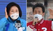 오세훈 55.8% vs 박영선 32.0%…'깜깜이' 기간 지지층 결집 '주목'[정치쫌!]