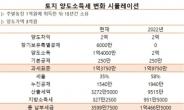 """15년된 주말농장 양도세 417만→1725만…""""온국민 투기꾼으로 보냐"""" [부동산360]"""