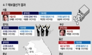 서울·부산 말고도 '13대4'...국민의힘, 민주당에 압승
