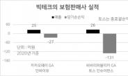 """""""보험판매 쉽지 않네""""…빅테크 GA도 고전 중"""