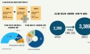 안보가 된 반도체기술과 한국의 '전략적 모호성' [한반도 갬빗]