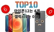 """""""아이폰12 이 정도 일줄은…"""" 톱10 '싹쓸이'…갤럭시S는 0개 [IT선빵!]"""