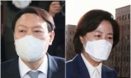 """""""대통령감 절대 아냐""""…1위 윤석열·2위 추미애"""