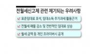 '표준임대료 포석·임대소득 과세 활용'...전월세 신고제 벌써 '시끌'