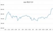 실적 장세 전환에도 증권株 수혜 기대