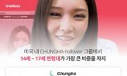 청하, 美 14~17세 여성 사로잡다…트위터·유튜브 콘텐츠 확장성 높아