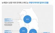 쿠팡, 4000억 투자 '청주 물류센터' 짓는다