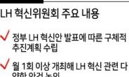 """""""초심으로 신뢰 회복을""""...LH 혁신위 출범"""