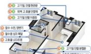 LH 대경본부, 공공임대주택 그린리모델링사업 추진