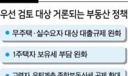 """文 """"부동산, 자신있다→할말없다""""...대출규제·세부담 손 보나"""