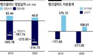 '자본고갈' 뱅샐...김태훈 대표, 경영권 도전받나