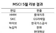 5월 MSCI지수 정기 변경…편출입 종목 희비 교차[株포트라이트]