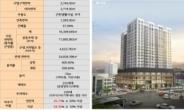 보라매역 역세권에 임대주택+창업시설 복합타운 건설