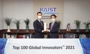 KAIST, '글로벌 100대 혁신기업' 선정...전세계 대학 유일