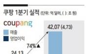 '4.7조' 사상최대 매출 쿠팡의 그늘