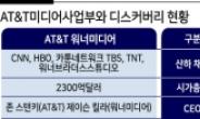 """""""AT&T-디스커버리 합병 추진""""...넷플릭스 대항마 탄생하나"""