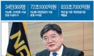 '국민연금 투자 진두지휘' 김용진 이사장…'한국형 ESG 생태계' 이정표 제시 눈길 [피플앤데이터]