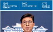文정부 '실패한 소주성 설계자' 홍장표 KDI 수장으로…불거지는 이념인사 논쟁 [피플앤데이터]