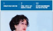 재계 첫 '여성 이사회 의장' 김명자…환경전문가 전면배치 'ESG 새바람' [피플앤데이터]