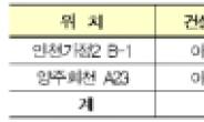 인천가정2·양주회천 공공지원 민간임대주택 사업자 공모