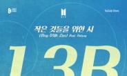 방탄소년단, '작은 것들을 위한 시' 13억뷰 돌파…통산 두 번째