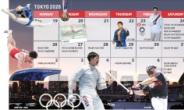 '無스타·無관중·無퍼포먼스'...'3無' 현실이 된 'TV올림픽' [도쿄 올림픽 D-1]