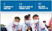 쐈다하면 10점...男양궁 단체전 2연패…'신예 패기+베테랑 관록' 조화 빛났다 [피플앤데이터]