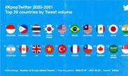 트위터에서 K팝팬이 가장 많은 국가 TOP5, 인도네시아·일본·필리핀·한국·미국