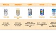 '온라인으로 사서, 가볍게 마신다' 무알콜맥주 전성시대[언박싱]