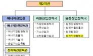"""'2050 탄소중립' 실현 전담 조직 생긴다…""""성장동력·일자리 창출 기대"""""""