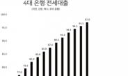 [단독] 전셋값 급등에…한은, '전세대출 금리' 별도로 발표한다