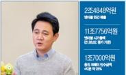 방준혁, 2.5조 연타석 '역대급 베팅'…글로벌 소셜 카지노 게임사 품었다 [피플앤데이터]