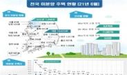 6월 미분양 주택 1만6289호…전월比 4% 늘어
