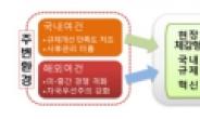 KS 등 인증 정비 통해 일자리 8200개 창출…기술규제 혁신방안