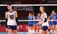 [속보] 여자배구, 세르비아에 0-3 완패…4위로 대회마감