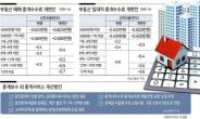 9억집 사고팔때 810만→450만원…부동산 중개수수료 인하 19일부터 시행[종합]