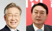 '20%대' 갇힌 이재명·윤석열…역대급 '중도·무당층'