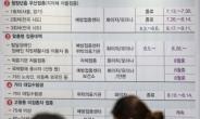 """정부 """"모더나 600만회분 도입·'삼바' 위탁생산분 사용 협의중"""""""