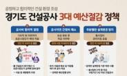 경기도, '건설공사 3대 예산절감 정책추진 태스크포스(TF)' 구성·운영한다