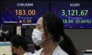 [오전시황]중국 헝다그룹 사태에 지수 내리고 환율 오르고