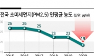 코로나가 불러온 '친환경 경제' 대전환